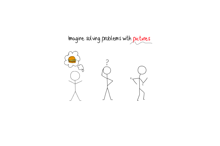 solve problems, visual thinking, videoscribe, pictures