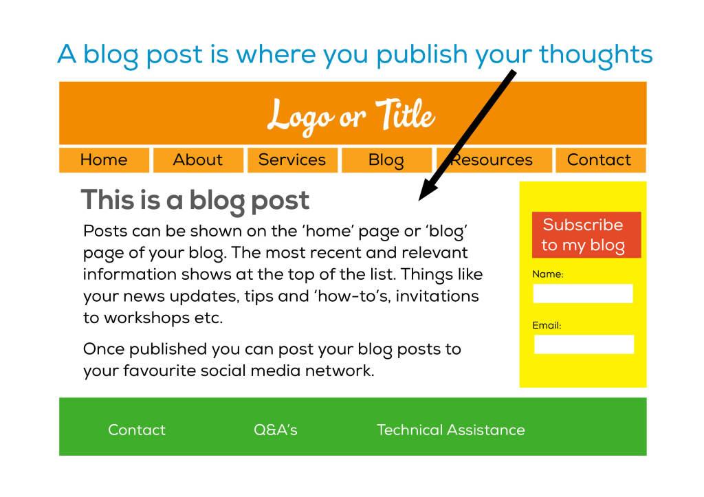 blogging_09